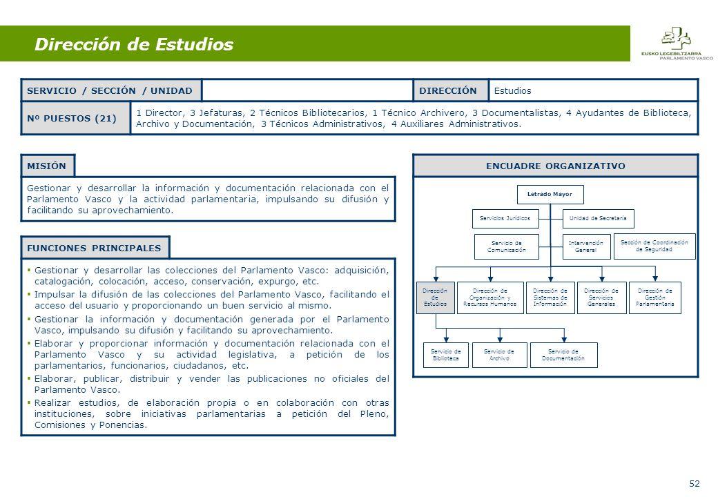 52 Dirección de Estudios MISIÓN Gestionar y desarrollar la información y documentación relacionada con el Parlamento Vasco y la actividad parlamentaria, impulsando su difusión y facilitando su aprovechamiento.