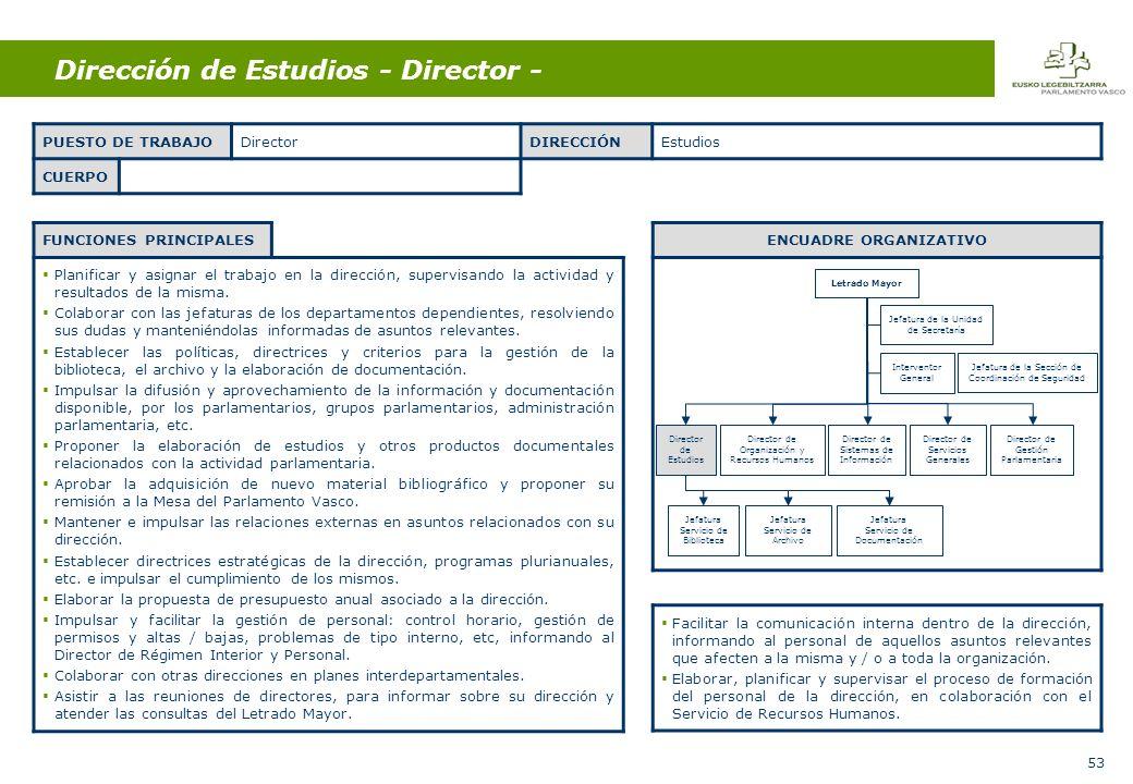 53 Dirección de Estudios - Director - FUNCIONES PRINCIPALES Planificar y asignar el trabajo en la dirección, supervisando la actividad y resultados de la misma.