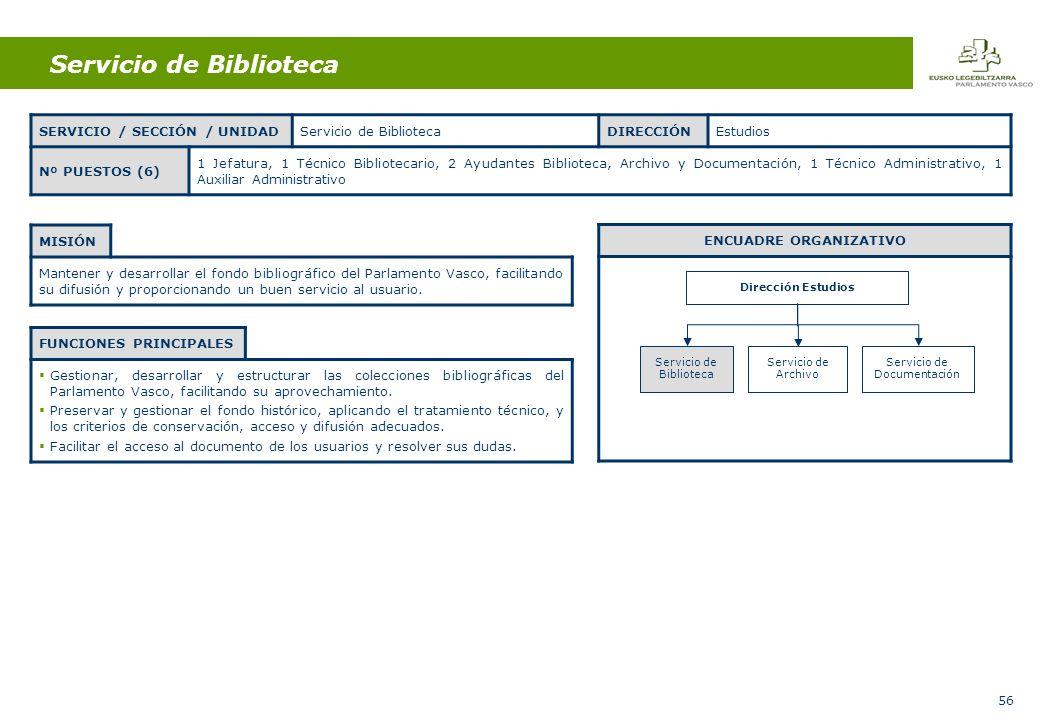 56 Servicio de Biblioteca MISIÓN Mantener y desarrollar el fondo bibliográfico del Parlamento Vasco, facilitando su difusión y proporcionando un buen servicio al usuario.