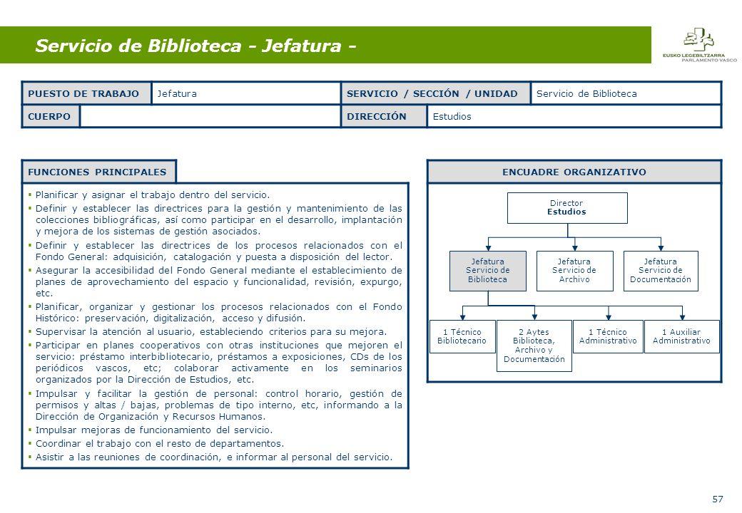 57 Servicio de Biblioteca - Jefatura - FUNCIONES PRINCIPALES Planificar y asignar el trabajo dentro del servicio.