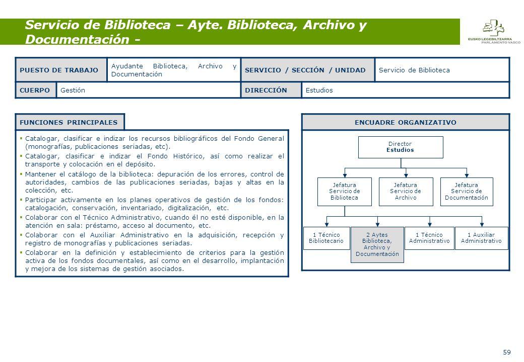 59 Servicio de Biblioteca – Ayte.