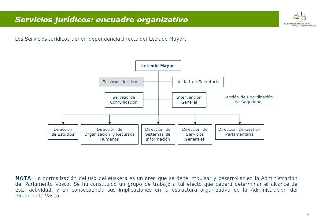 6 Servicios jurídicos: encuadre organizativo Los Servicios Jurídicos tienen dependencia directa del Letrado Mayor.