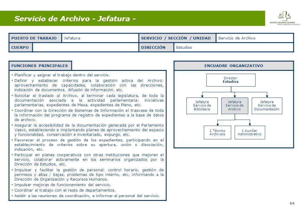 64 Servicio de Archivo - Jefatura - FUNCIONES PRINCIPALES Planificar y asignar el trabajo dentro del servicio.