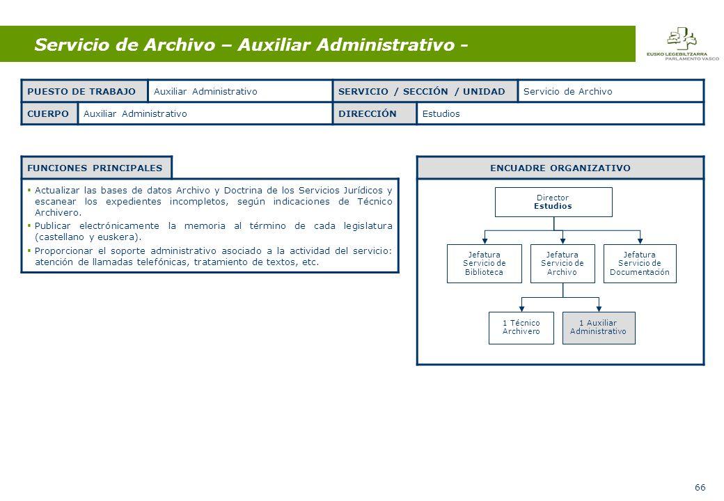 66 Servicio de Archivo – Auxiliar Administrativo - FUNCIONES PRINCIPALES Actualizar las bases de datos Archivo y Doctrina de los Servicios Jurídicos y escanear los expedientes incompletos, según indicaciones de Técnico Archivero.