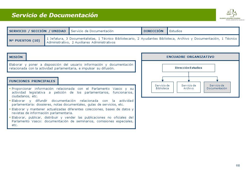68 Servicio de Documentación MISIÓN Elaborar y poner a disposición del usuario información y documentación relacionada con la actividad parlamentaria, e impulsar su difusión.