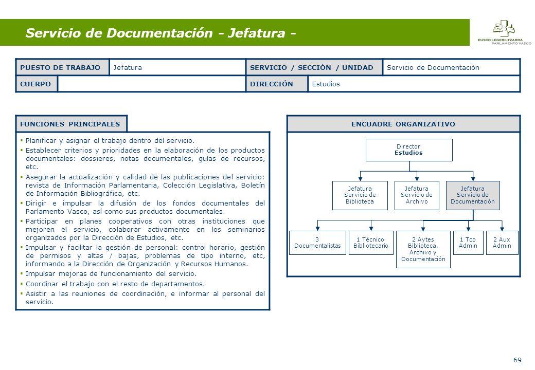 69 Servicio de Documentación - Jefatura - FUNCIONES PRINCIPALES Planificar y asignar el trabajo dentro del servicio.