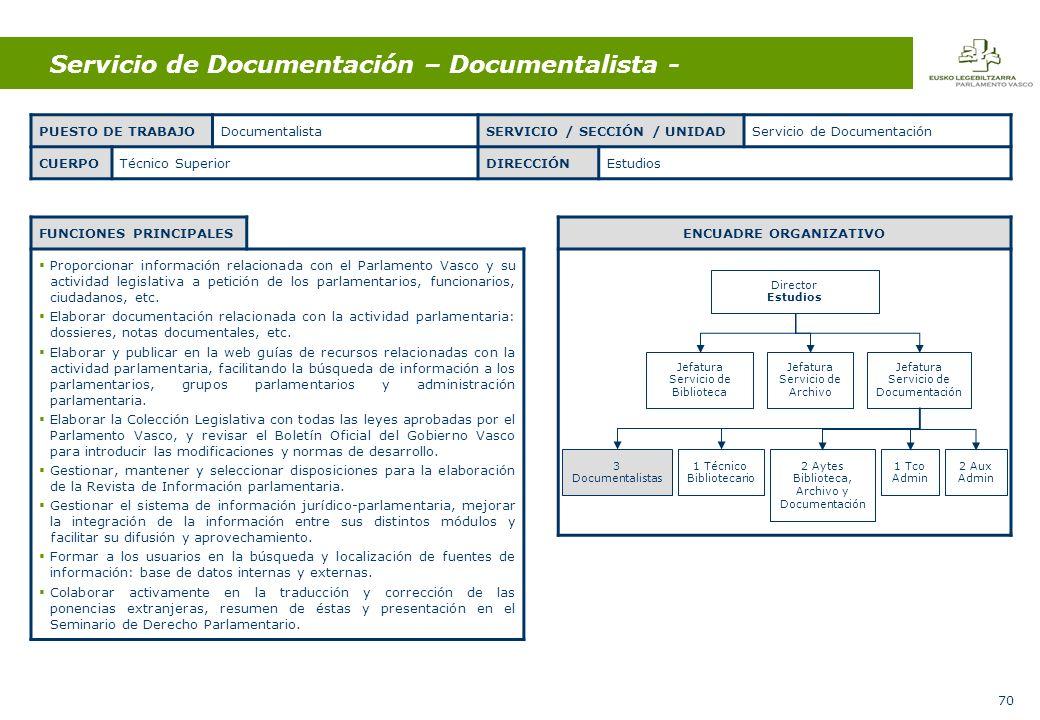 70 Servicio de Documentación – Documentalista - FUNCIONES PRINCIPALES Proporcionar información relacionada con el Parlamento Vasco y su actividad legislativa a petición de los parlamentarios, funcionarios, ciudadanos, etc.