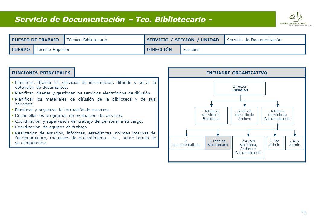 71 Servicio de Documentación – Tco.