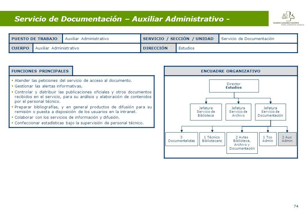 74 Servicio de Documentación – Auxiliar Administrativo - FUNCIONES PRINCIPALES Atender las peticiones del servicio de acceso al documento.