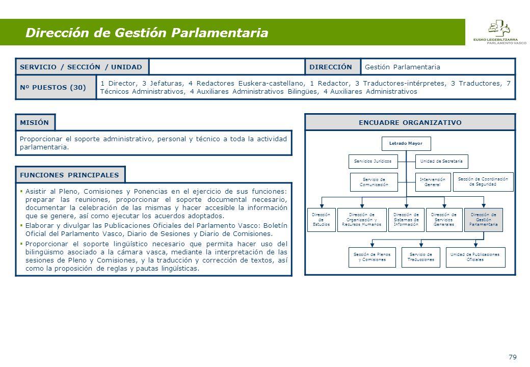79 Dirección de Gestión Parlamentaria MISIÓN Proporcionar el soporte administrativo, personal y técnico a toda la actividad parlamentaria.