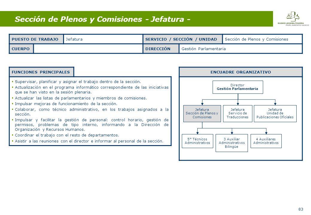 83 Sección de Plenos y Comisiones - Jefatura - FUNCIONES PRINCIPALES Supervisar, planificar y asignar el trabajo dentro de la sección.