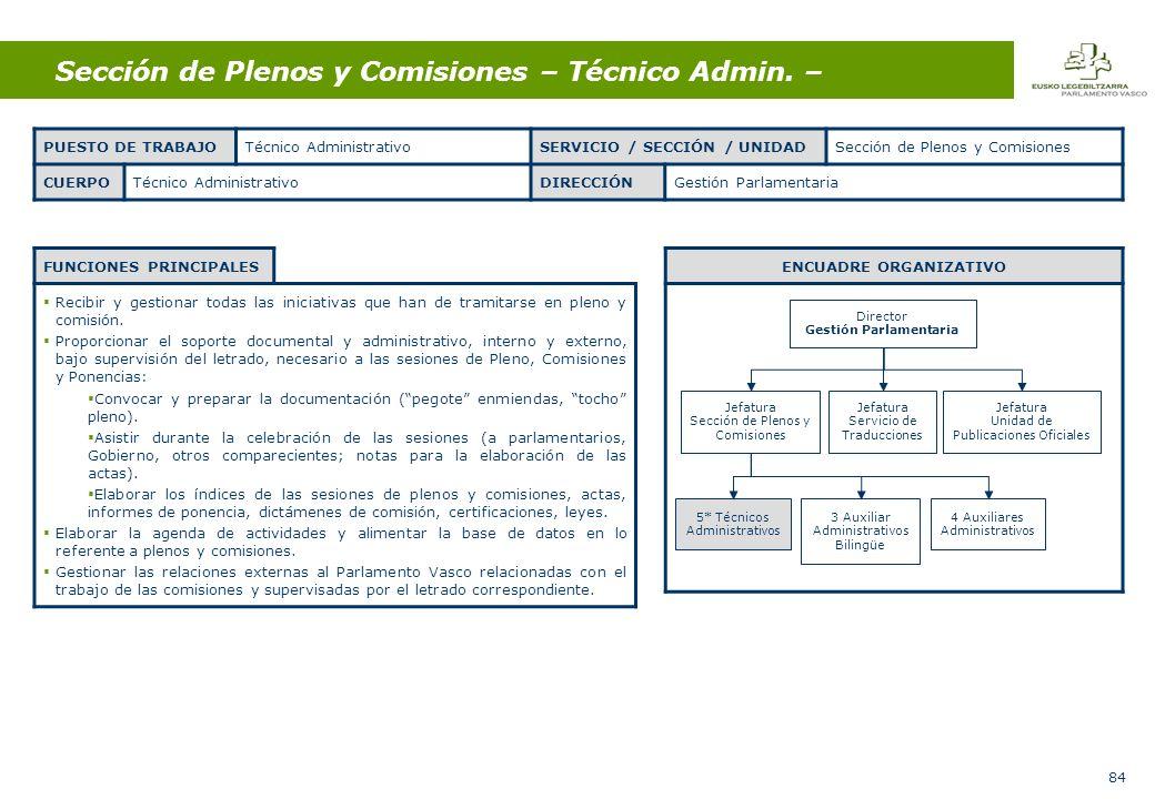84 Sección de Plenos y Comisiones – Técnico Admin.