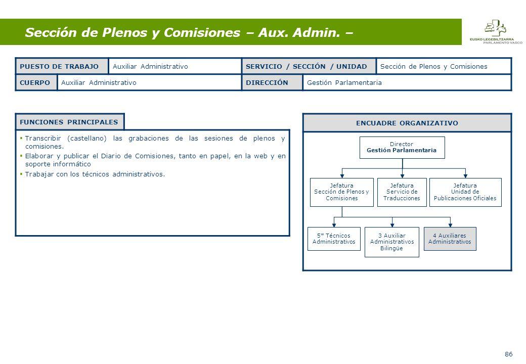 86 Sección de Plenos y Comisiones – Aux. Admin.