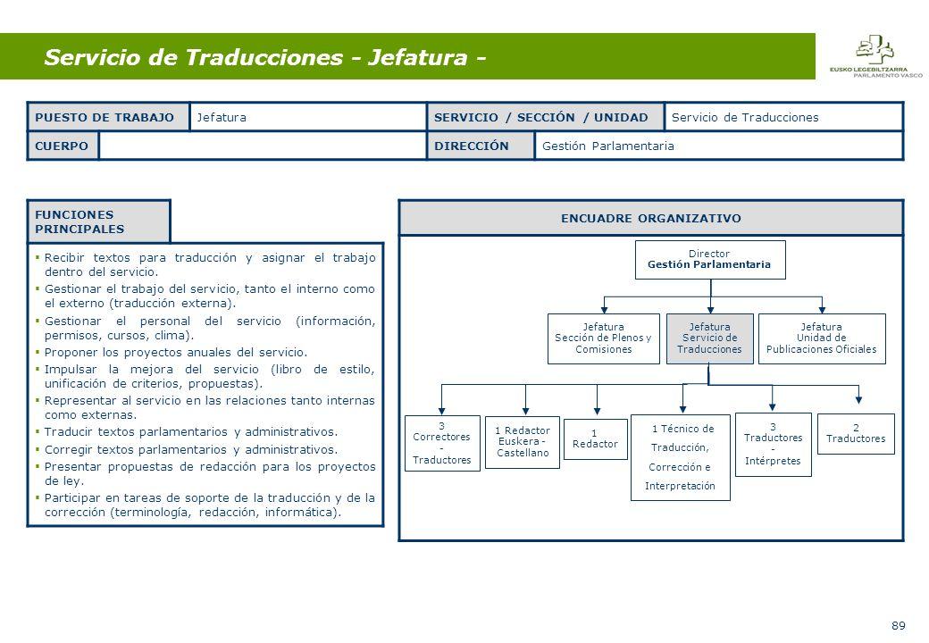 89 Servicio de Traducciones - Jefatura - FUNCIONES PRINCIPALES Recibir textos para traducción y asignar el trabajo dentro del servicio.