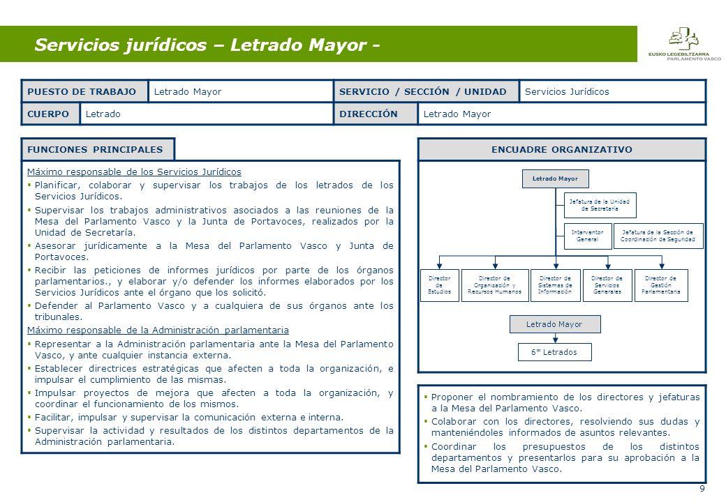 9 Servicios jurídicos – Letrado Mayor - ENCUADRE ORGANIZATIVO Proponer el nombramiento de los directores y jefaturas a la Mesa del Parlamento Vasco.