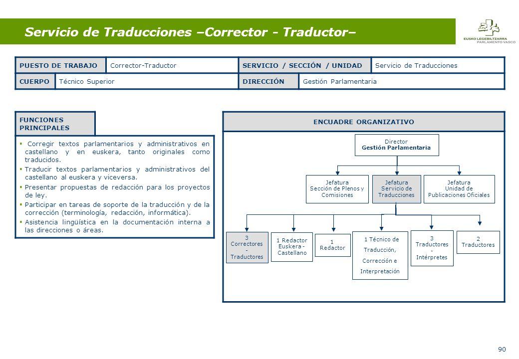 90 Servicio de Traducciones –Corrector - Traductor– FUNCIONES PRINCIPALES Corregir textos parlamentarios y administrativos en castellano y en euskera, tanto originales como traducidos.