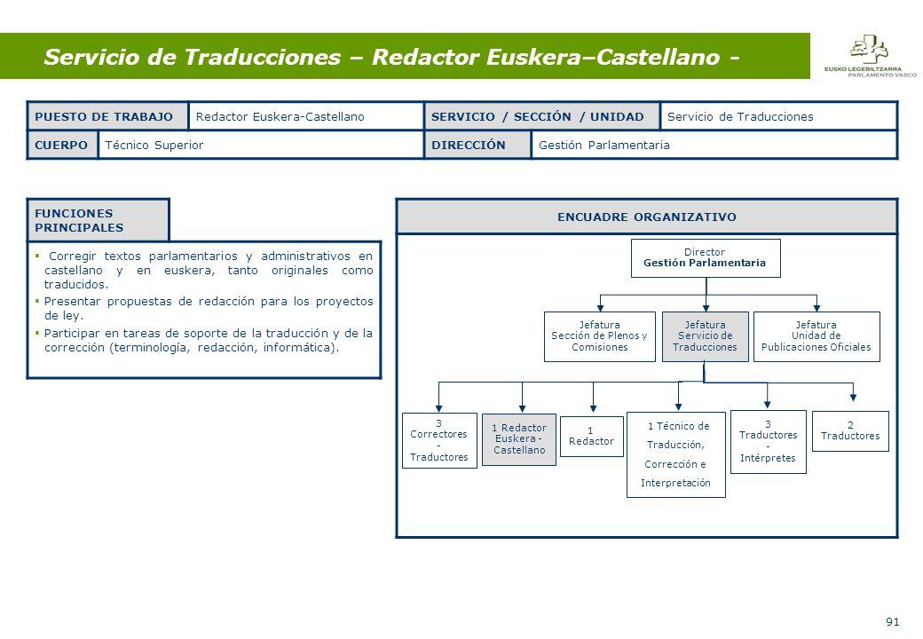 91 Servicio de Traducciones – Redactor Euskera–Castellano - FUNCIONES PRINCIPALES Corregir textos parlamentarios y administrativos en castellano y en euskera, tanto originales como traducidos.
