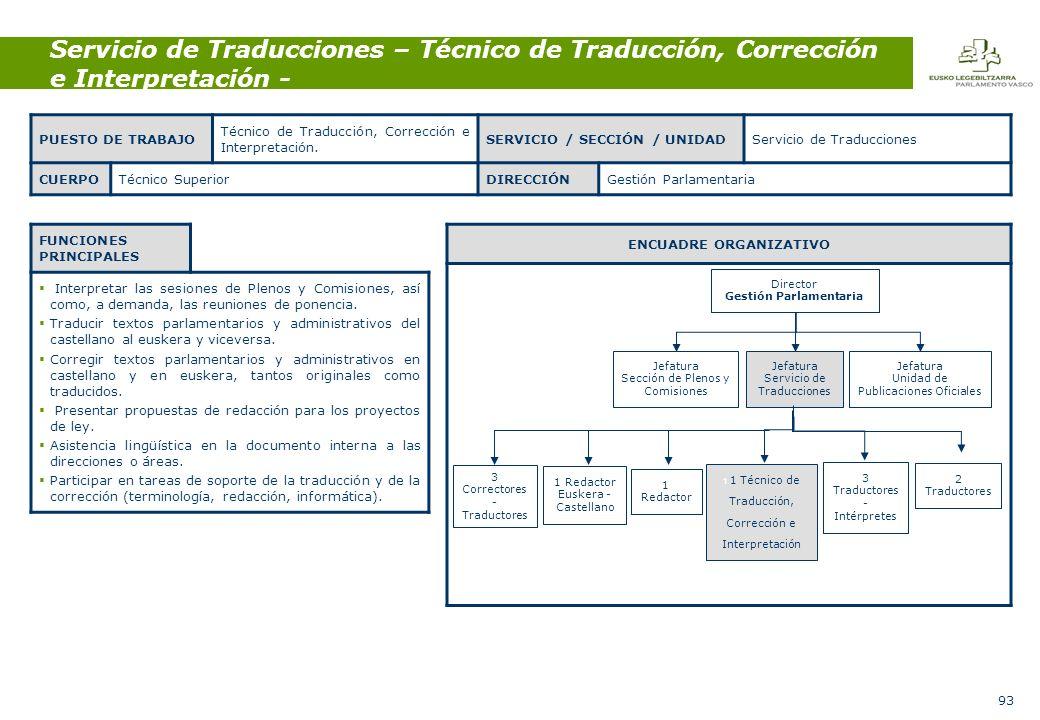 93 Servicio de Traducciones – Técnico de Traducción, Corrección e Interpretación - FUNCIONES PRINCIPALES Interpretar las sesiones de Plenos y Comisiones, así como, a demanda, las reuniones de ponencia.