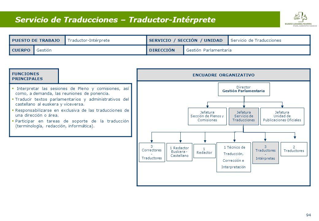 94 Servicio de Traducciones – Traductor-Intérprete FUNCIONES PRINCIPALES Interpretar las sesiones de Pleno y comisiones, así como, a demanda, las reuniones de ponencia.