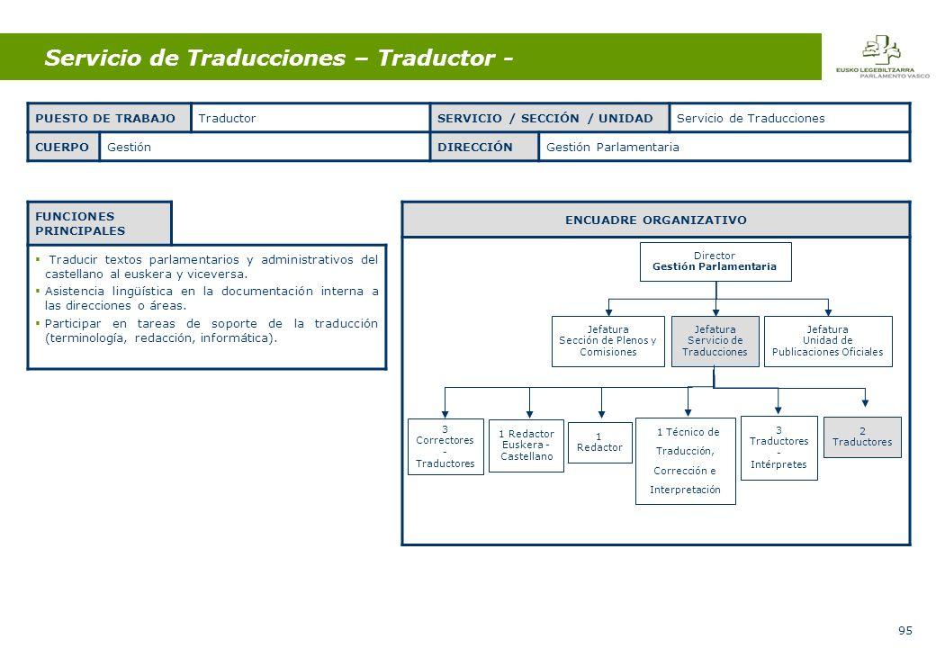 95 Servicio de Traducciones – Traductor - FUNCIONES PRINCIPALES Traducir textos parlamentarios y administrativos del castellano al euskera y viceversa.