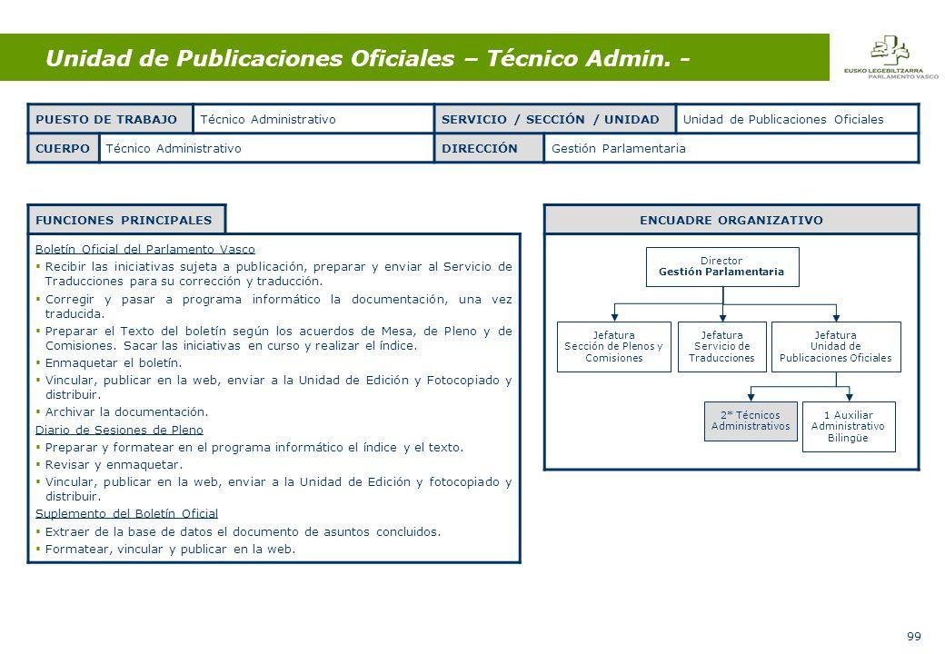 99 Unidad de Publicaciones Oficiales – Técnico Admin.