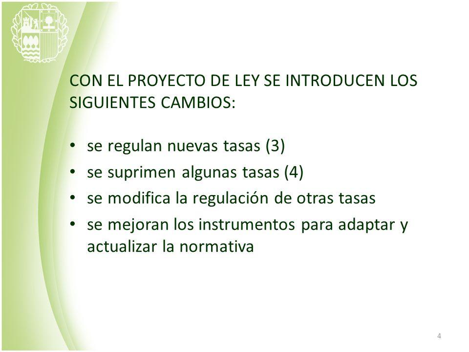 4 CON EL PROYECTO DE LEY SE INTRODUCEN LOS SIGUIENTES CAMBIOS: se regulan nuevas tasas (3) se suprimen algunas tasas (4) se modifica la regulación de