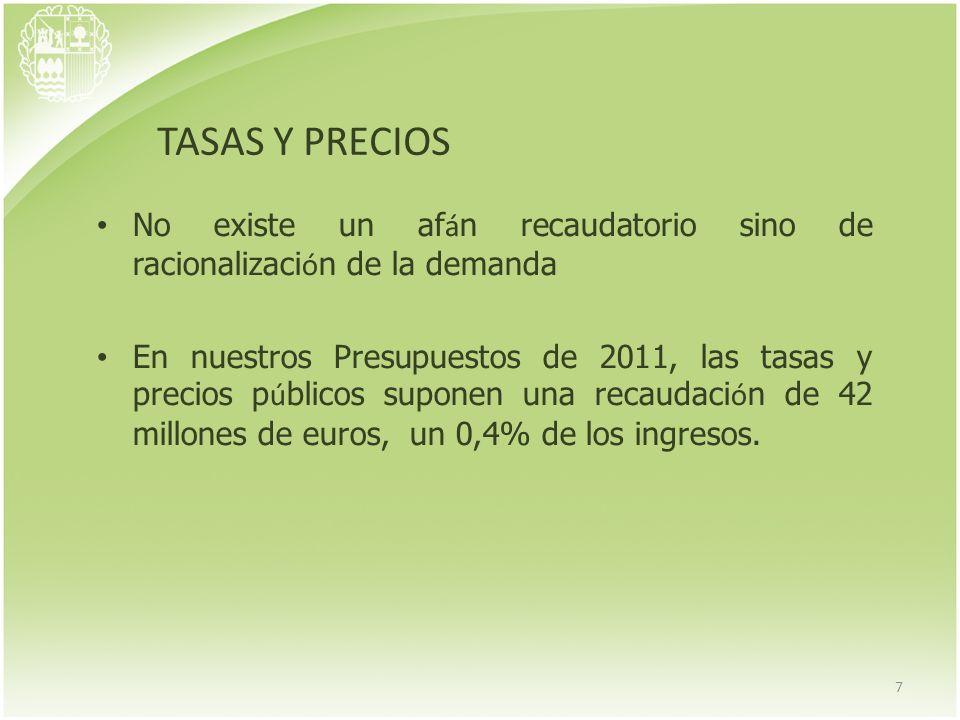 7 TASAS Y PRECIOS No existe un af á n recaudatorio sino de racionalizaci ó n de la demanda En nuestros Presupuestos de 2011, las tasas y precios p ú blicos suponen una recaudaci ó n de 42 millones de euros, un 0,4% de los ingresos.