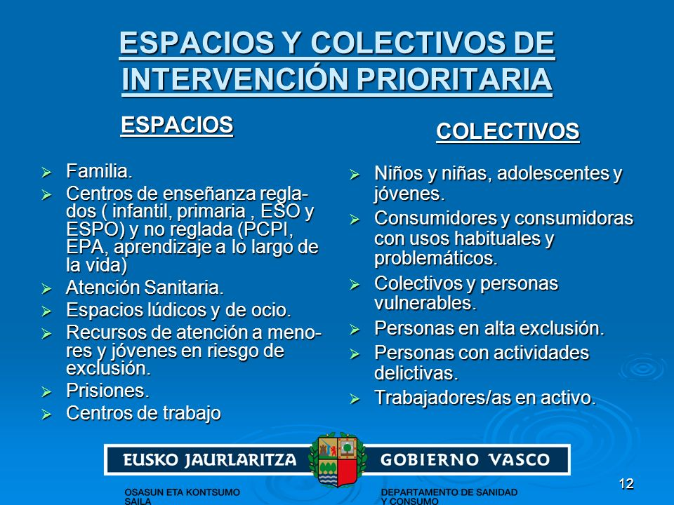 1212 ESPACIOS Y COLECTIVOS DE INTERVENCIÓN PRIORITARIA ESPACIOS Familia. Familia. Centros de enseñanza regla- dos ( infantil, primaria, ESO y ESPO) y