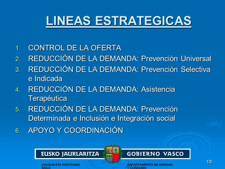 1313 LINEAS ESTRATEGICAS 1. CONTROL DE LA OFERTA 2. REDUCCIÓN DE LA DEMANDA: Prevención Universal 3. REDUCCIÓN DE LA DEMANDA: Prevención Selectiva e I