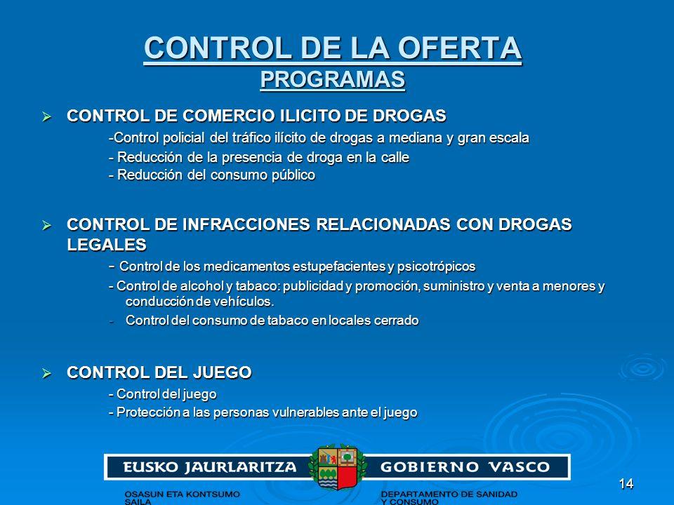 1414 CONTROL DE LA OFERTA PROGRAMAS CONTROL DE COMERCIO ILICITO DE DROGAS CONTROL DE COMERCIO ILICITO DE DROGAS -Control policial del tráfico ilícito