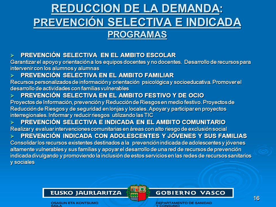 1616 REDUCCION DE LA DEMANDA: PREVENCIÓN SELECTIVA E INDICADA PROGRAMAS PREVENCIÓN SELECTIVA EN EL AMBITO ESCOLAR PREVENCIÓN SELECTIVA EN EL AMBITO ES