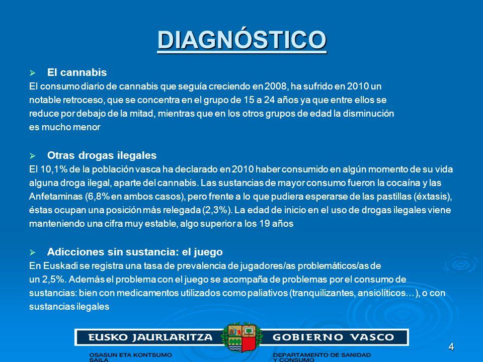 55 DIAGNÓSTICO Número total de personas atendidas en ambulatorio por toxicomanías y alcoholismo (2000-2008)