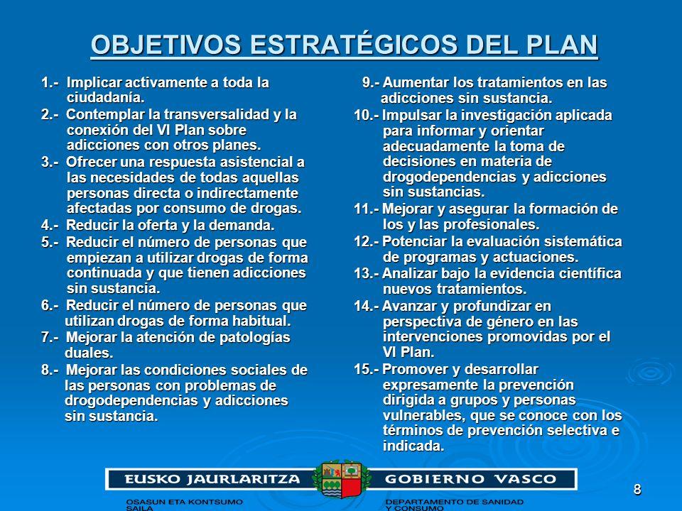 88 OBJETIVOS ESTRATÉGICOS DEL PLAN 1.-Implicar activamente a toda la ciudadanía. 2.- Contemplar la transversalidad y la conexión del VI Plan sobre adi