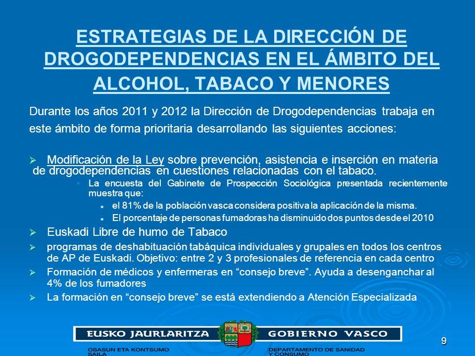 9 ESTRATEGIAS DE LA DIRECCIÓN DE DROGODEPENDENCIAS EN EL ÁMBITO DEL ALCOHOL, TABACO Y MENORES Durante los años 2011 y 2012 la Dirección de Drogodepend