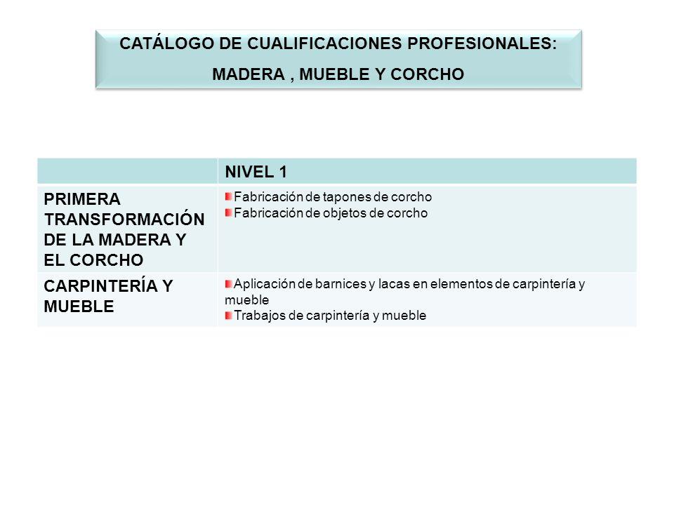 NIVEL 1 PRIMERA TRANSFORMACIÓN DE LA MADERA Y EL CORCHO Fabricación de tapones de corcho Fabricación de objetos de corcho CARPINTERÍA Y MUEBLE Aplicac