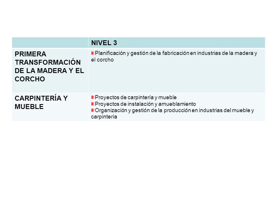 NIVEL 3 PRIMERA TRANSFORMACIÓN DE LA MADERA Y EL CORCHO Planificación y gestión de la fabricación en industrias de la madera y el corcho CARPINTERÍA Y