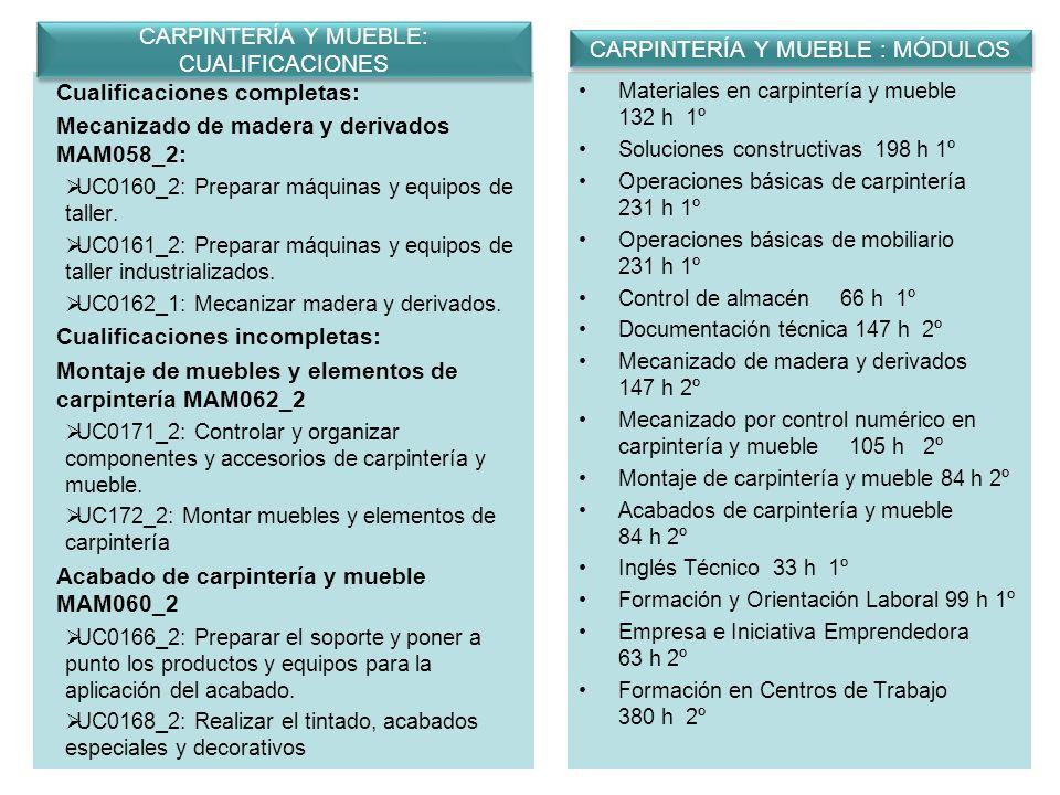 CUALIFICACIONES COMPLETAS Instalación de muebles MAM059_2 UC0163_2: Planificar la instalación, acopio de materiales, máquinas y herramientas.