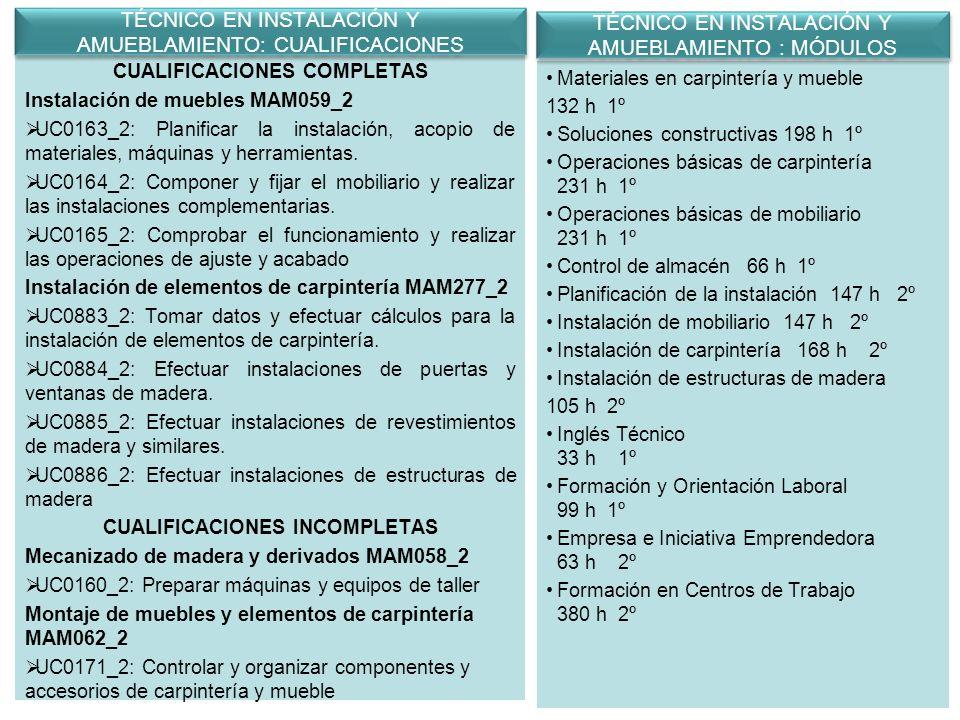 CUALIFICACIONES COMPLETAS Instalación de muebles MAM059_2 UC0163_2: Planificar la instalación, acopio de materiales, máquinas y herramientas. UC0164_2