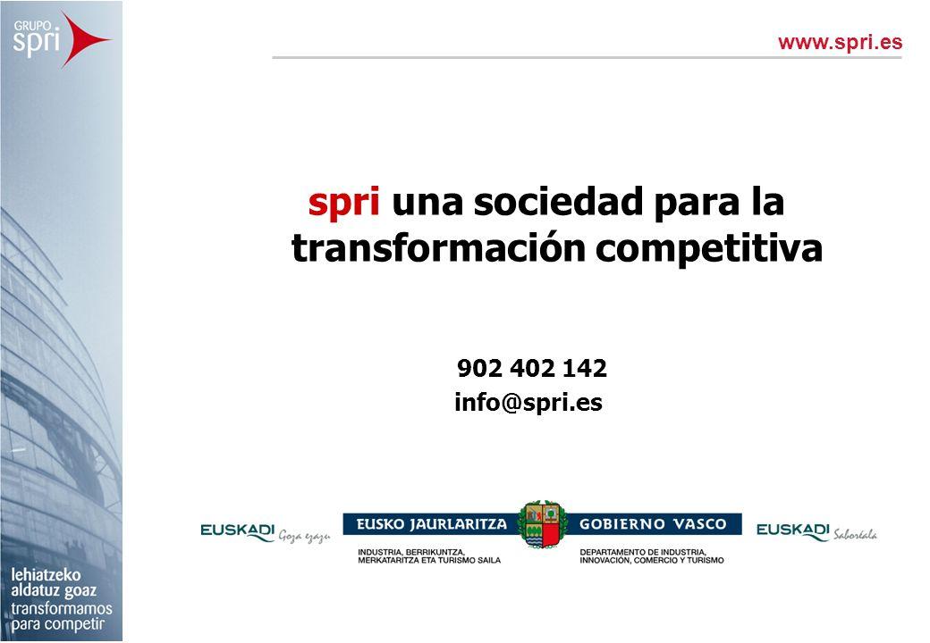 spri una sociedad para la transformación competitiva www.spri.es 902 402 142 info@spri.es