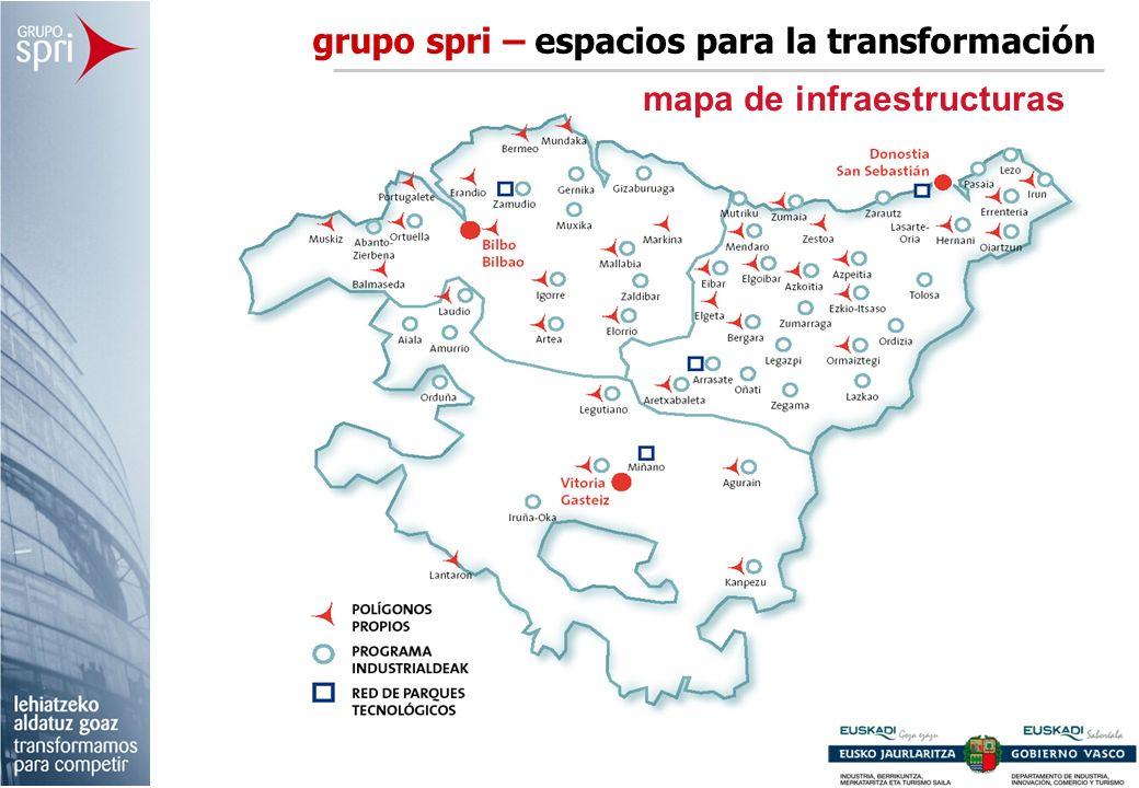 grupo spri – espacios para la transformación mapa de infraestructuras