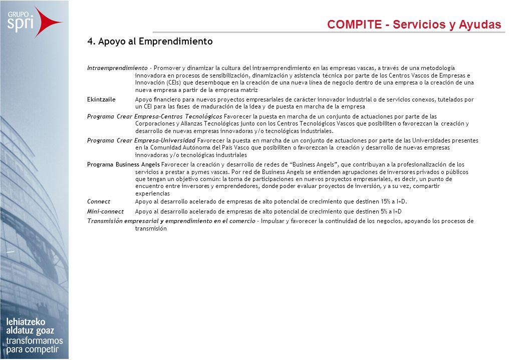 4. Apoyo al Emprendimiento Intraemprendimiento - Promover y dinamizar la cultura del intraemprendimiento en las empresas vascas, a través de una metod