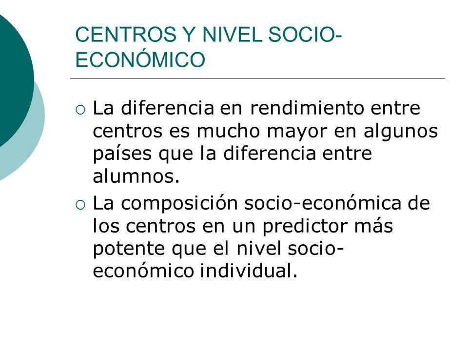 CENTROS Y NIVEL SOCIO- ECONÓMICO La diferencia en rendimiento entre centros es mucho mayor en algunos países que la diferencia entre alumnos.