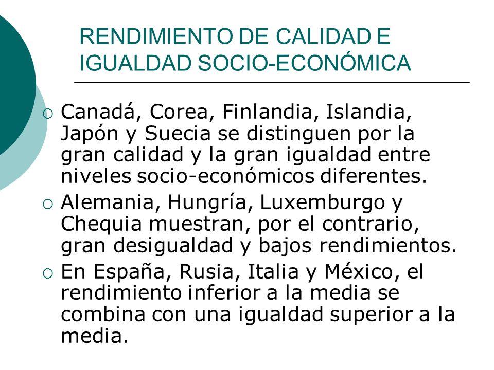 RENDIMIENTO DE CALIDAD E IGUALDAD SOCIO-ECONÓMICA Canadá, Corea, Finlandia, Islandia, Japón y Suecia se distinguen por la gran calidad y la gran igualdad entre niveles socio-económicos diferentes.