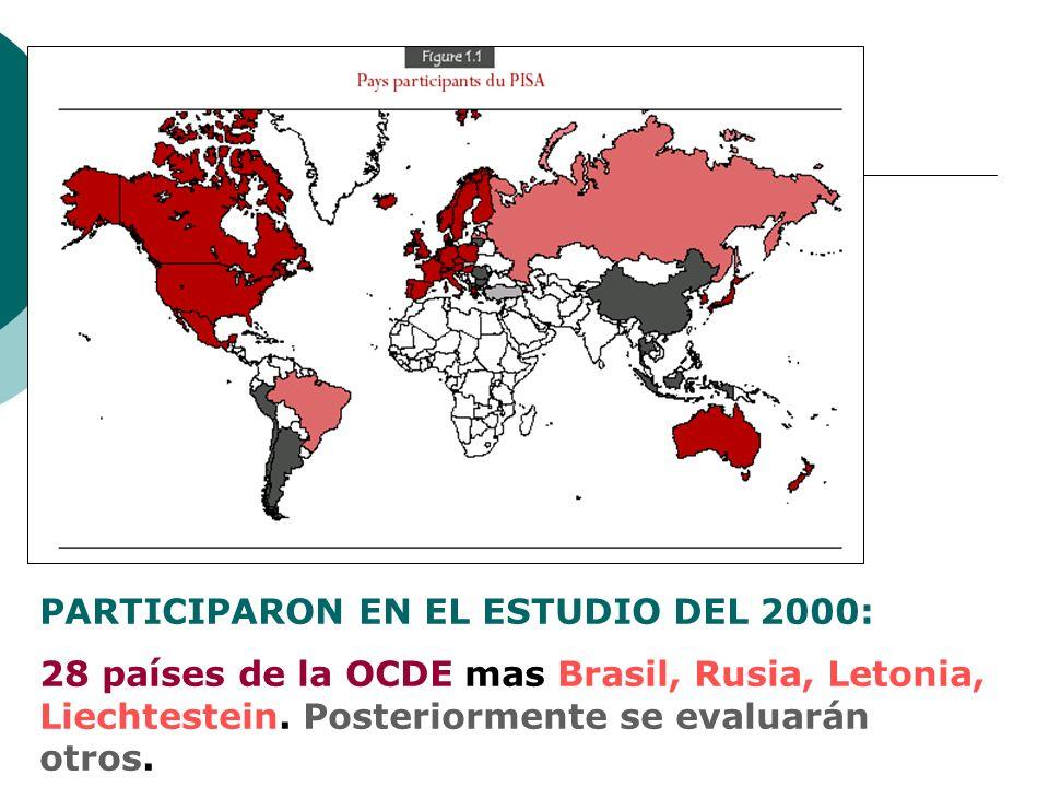 PARTICIPARON EN EL ESTUDIO DEL 2000: 28 países de la OCDE mas Brasil, Rusia, Letonia, Liechtestein.