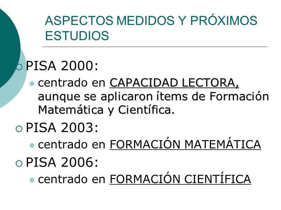 ASPECTOS MEDIDOS Y PRÓXIMOS ESTUDIOS PISA 2000: CAPACIDAD LECTORA, aunque se aplicaron ítems de Formación Matemática y Científica.