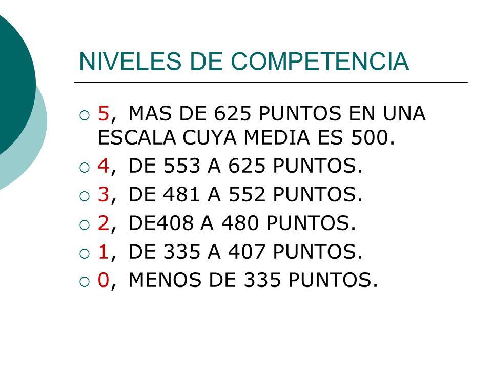 NIVELES DE COMPETENCIA 5, MAS DE 625 PUNTOS EN UNA ESCALA CUYA MEDIA ES 500.