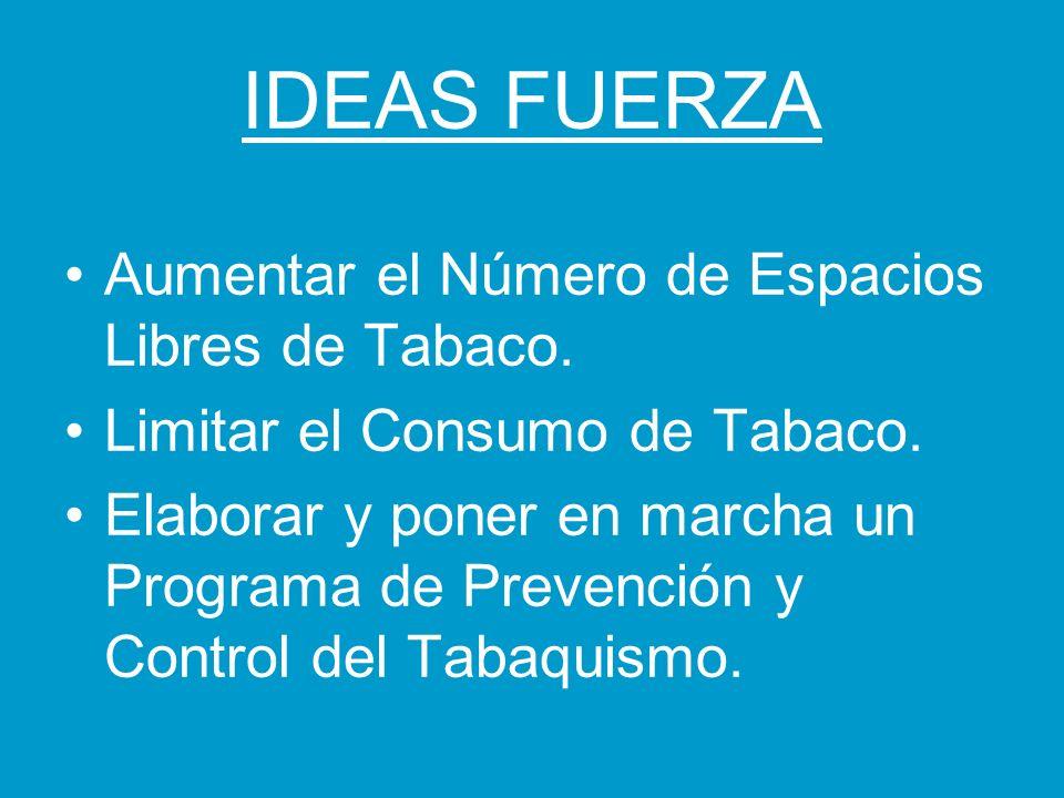 IDEAS FUERZA Aumentar el Número de Espacios Libres de Tabaco. Limitar el Consumo de Tabaco. Elaborar y poner en marcha un Programa de Prevención y Con