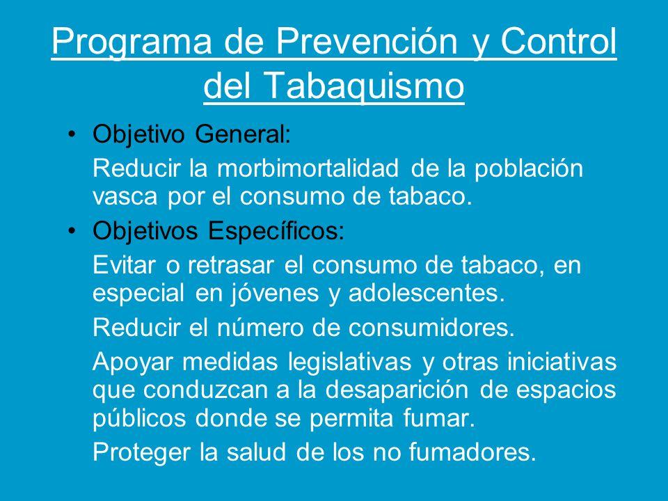 Programa de Prevención y Control del Tabaquismo Objetivo General: Reducir la morbimortalidad de la población vasca por el consumo de tabaco. Objetivos