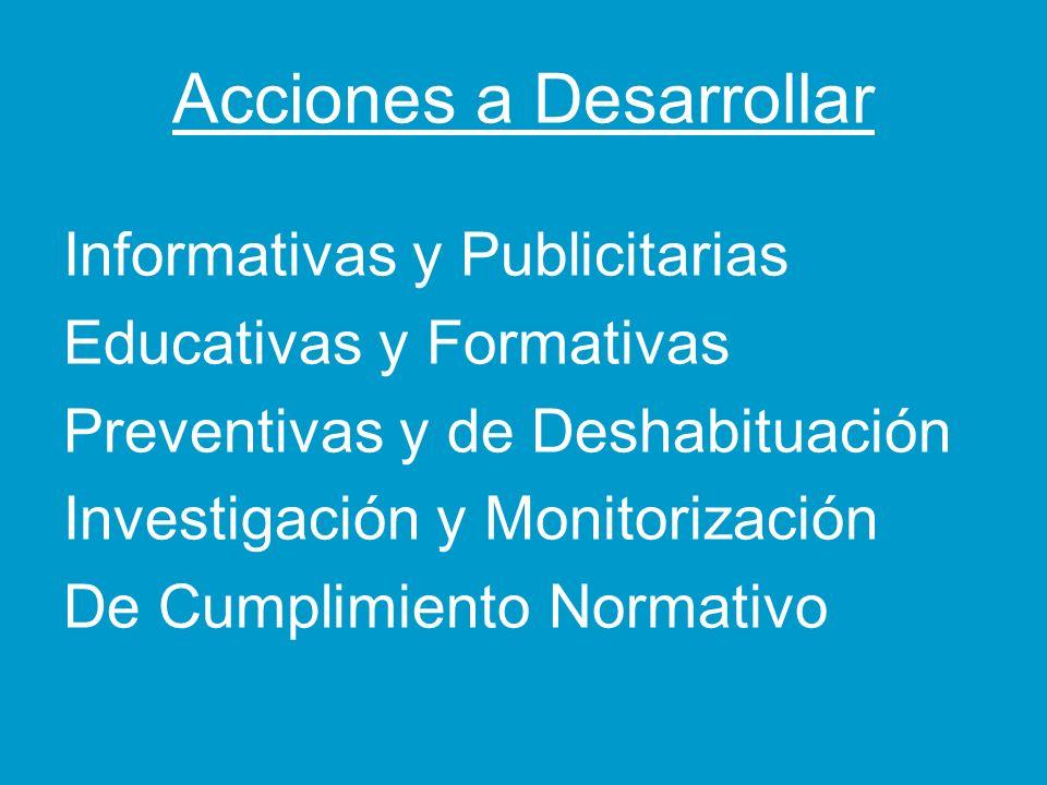 Acciones a Desarrollar Informativas y Publicitarias Educativas y Formativas Preventivas y de Deshabituación Investigación y Monitorización De Cumplimi