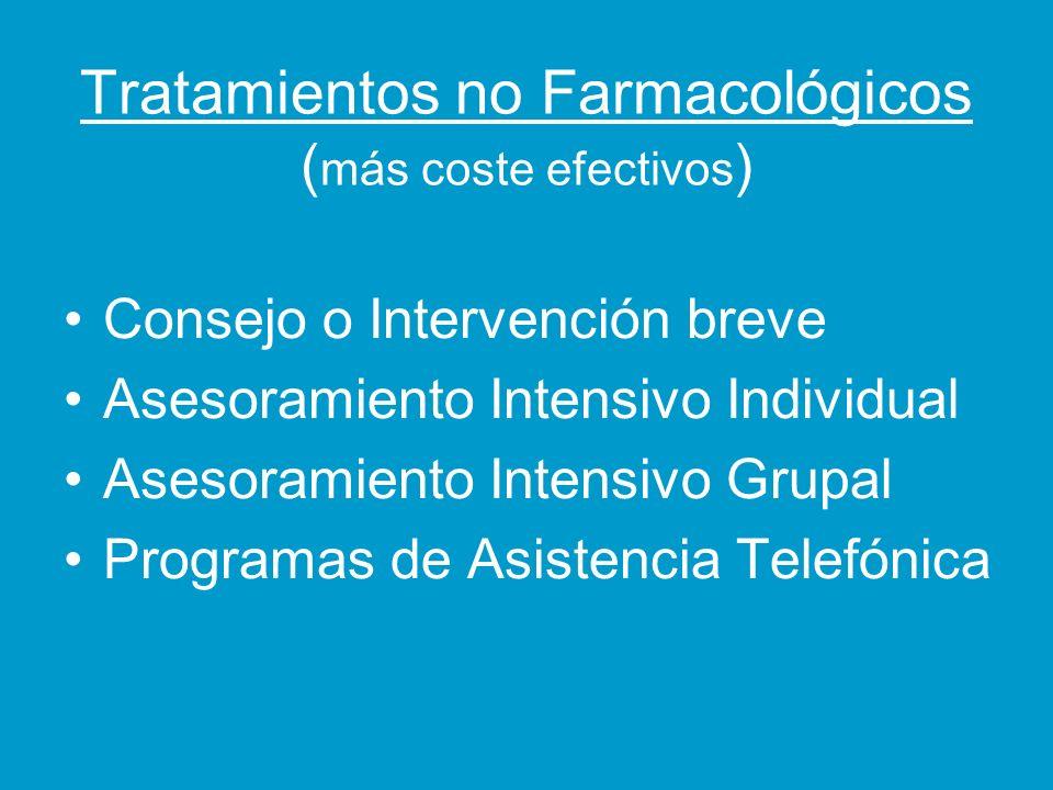 Tratamientos no Farmacológicos ( más coste efectivos ) Consejo o Intervención breve Asesoramiento Intensivo Individual Asesoramiento Intensivo Grupal